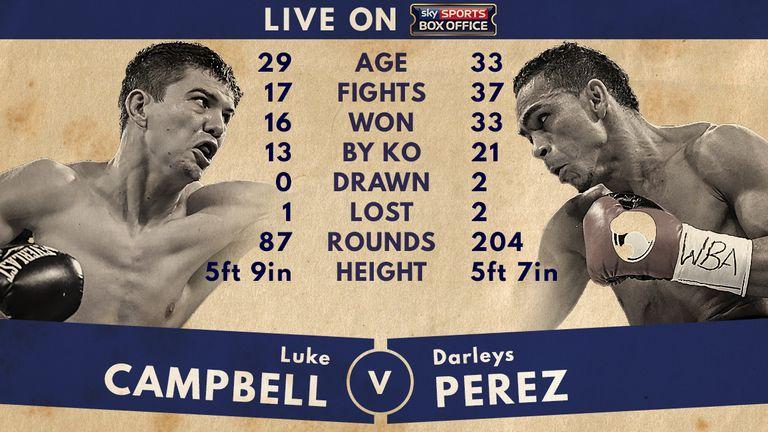 Tale of the Tape - Luke Campbell v Darleys Perez