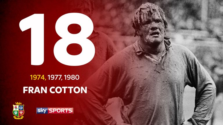 Fran Cotton was part of the winning Lions tour of 1974