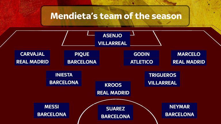 Gaizka Mendieta's team of the season