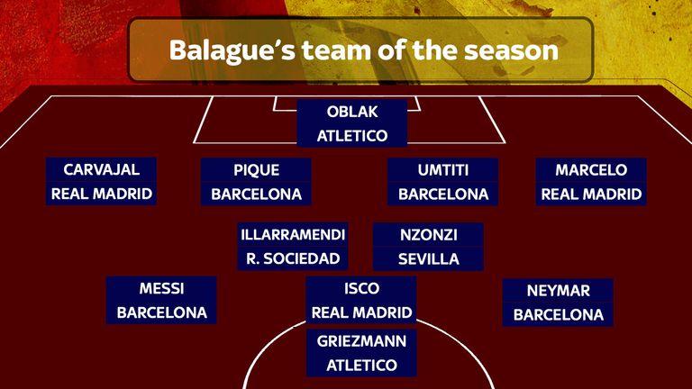 Guillem Balague's team of the season