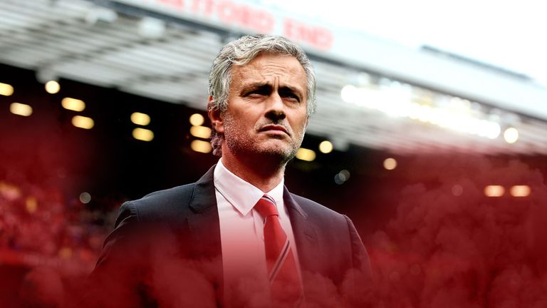 Jose Mourinho's way with words is shaping the view of United's season