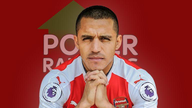 Arsenal's Alexis Sanchez won the Power Rankings last season