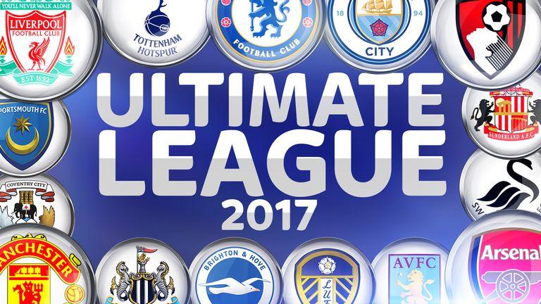 England non league premier table standings