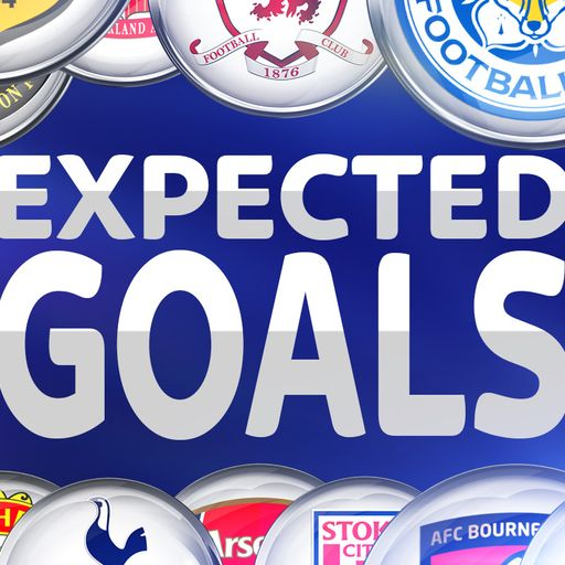 Expected goals explained