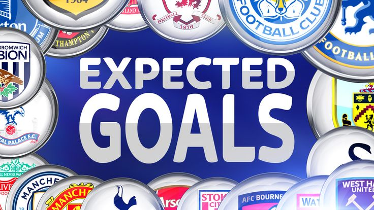 What are expected goals and why are Premier League clubs interested?