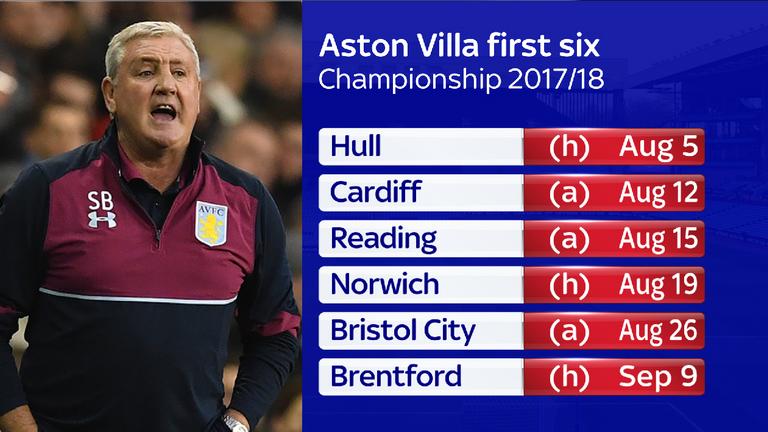 Aston Villa's first six fixtures