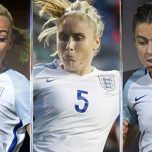 Euro glory for England?