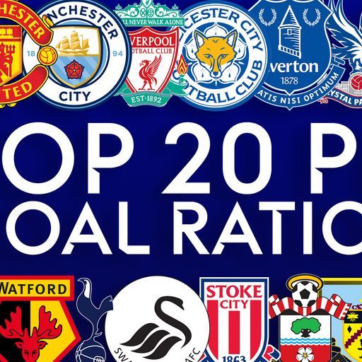 Who will top PL scoring charts?