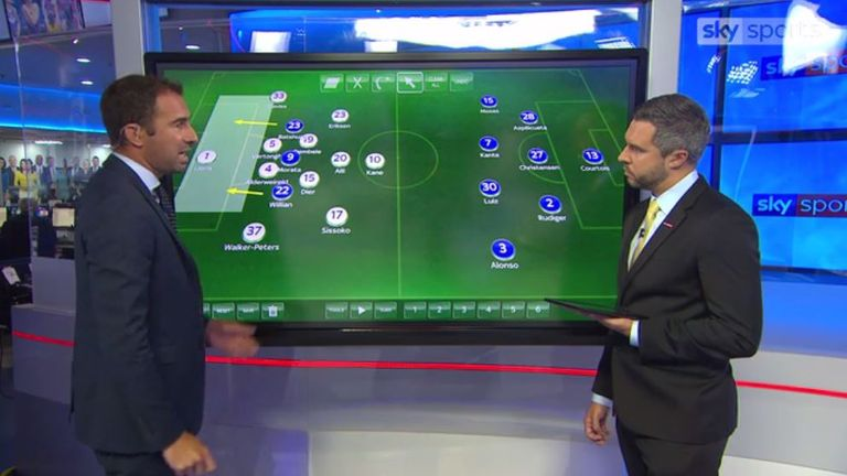 Danny Higginbotham analyses Chelsea's choice of striker ahead of the game against Tottenham