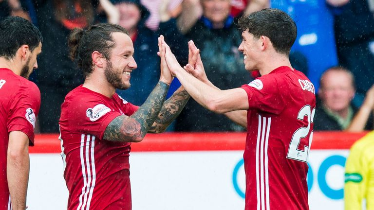 Aberdeen's Stevie May (left) celebrates his opening goal  against Dundee with Ryan Christie