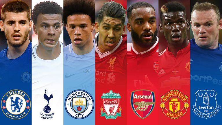 Jamie Carragher and Jamie Redknapp on the top 7 Premier League clubs