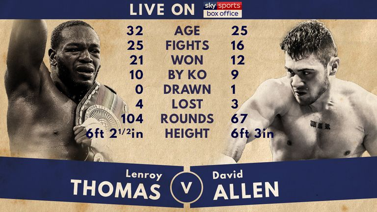 Image result for Lenroy Thomas vs. David Allen live