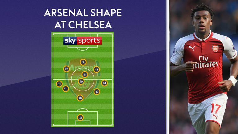 Alex Iwobi worked hard for Arsenal as they found a more compact shape