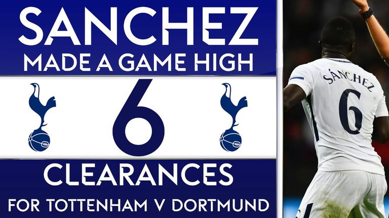 Sanchez made more clearances than any other player on the pitch