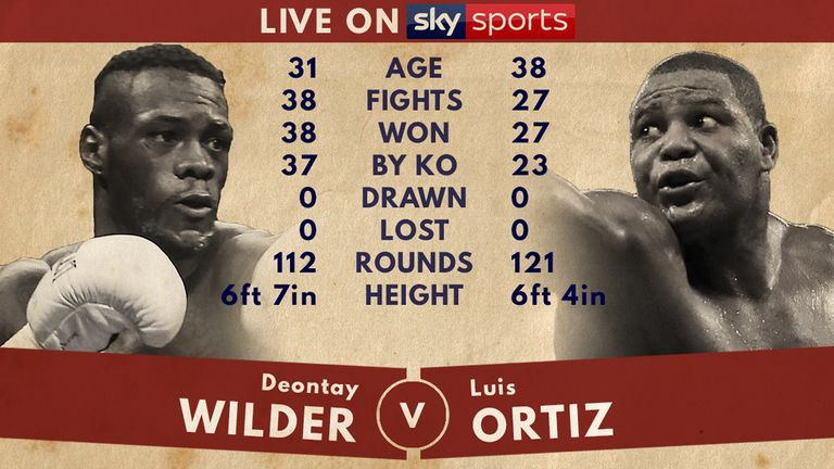 Tale of the Tape - Deontay Wilder v Luis Ortiz