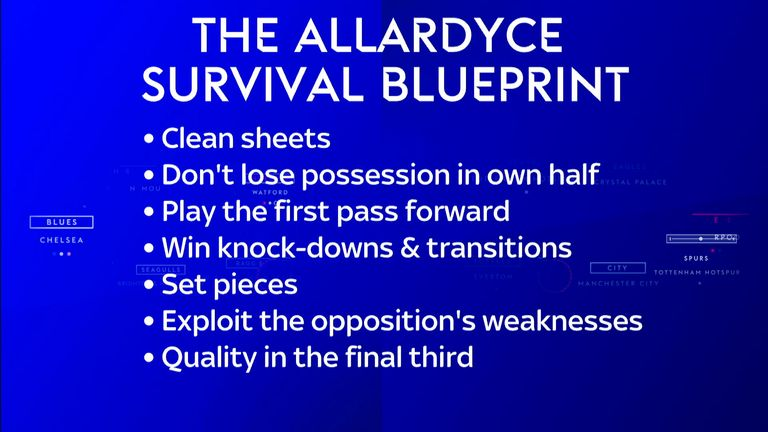 Sam Allardyce's Premier League survival blueprint