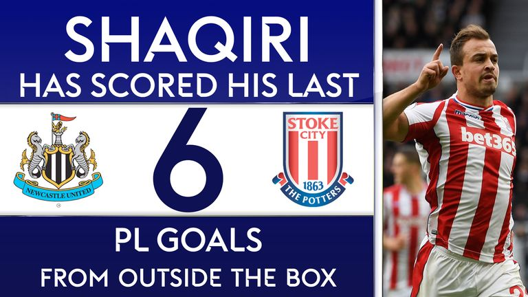 Xherdan Shaqiri scored for Stoke against Newcastle. His last six Premier League goals have been scored from outside the box.