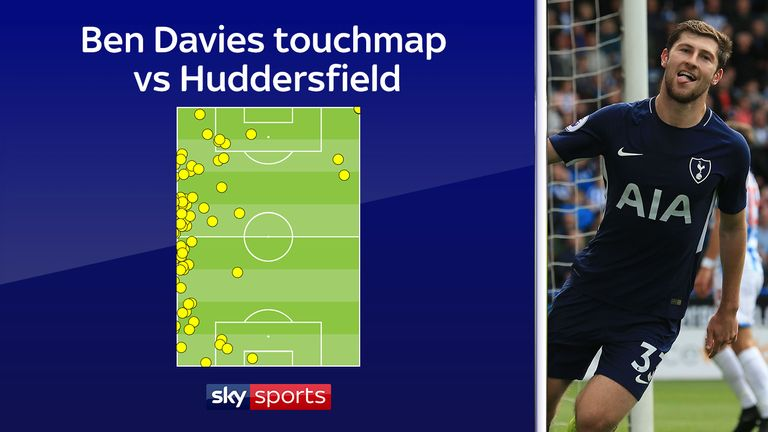 Davies was involved along the entire left flank in the 4-0 win at Huddersfield