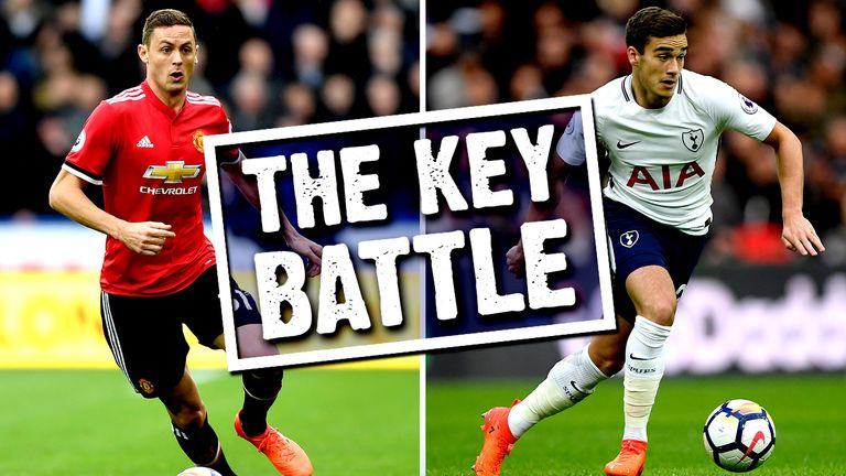Will Man Utd's Nemanja Matic or Tottenham's Harry Winks come out on top on Saturday?