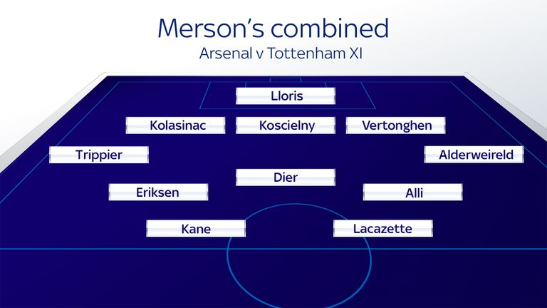 Merson's combined Arsenal v Tottenham XI