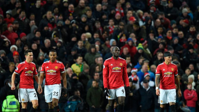 Man Utd fell 11 points behind Man City on Sunday