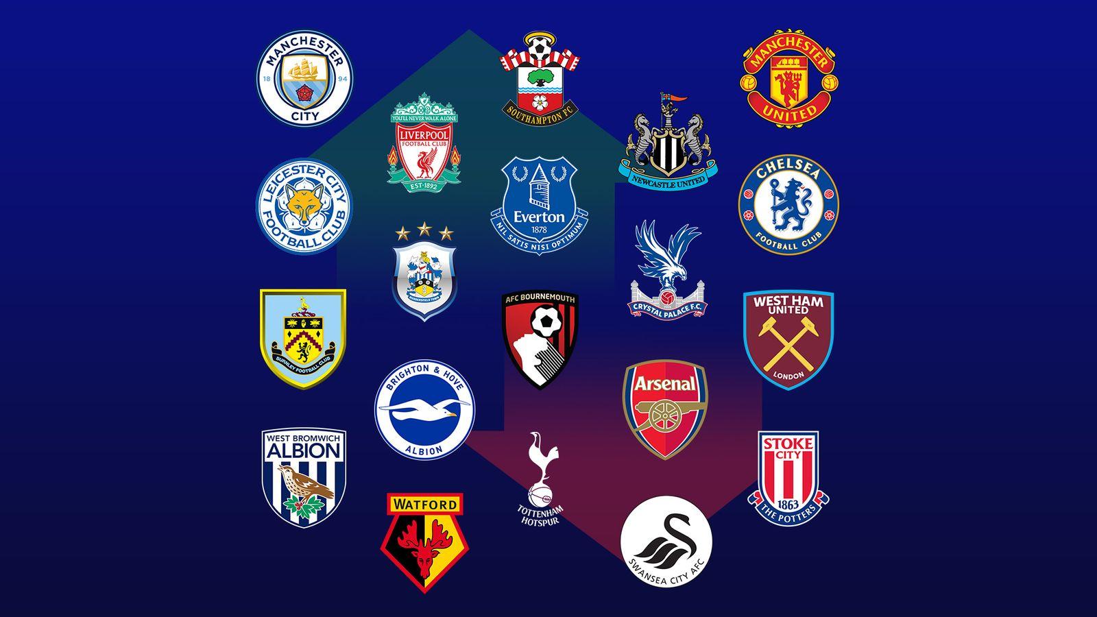 Each Premier League club's top player this season revealed ...