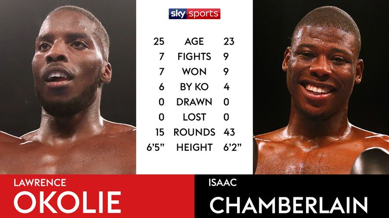 Tale of the Tape - Lawrence Okolie v Isaac Chamberlain