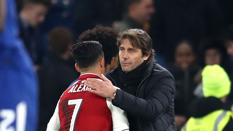 Antonio Conte thinks Sanchez presents a 'good investment' at the suggested price