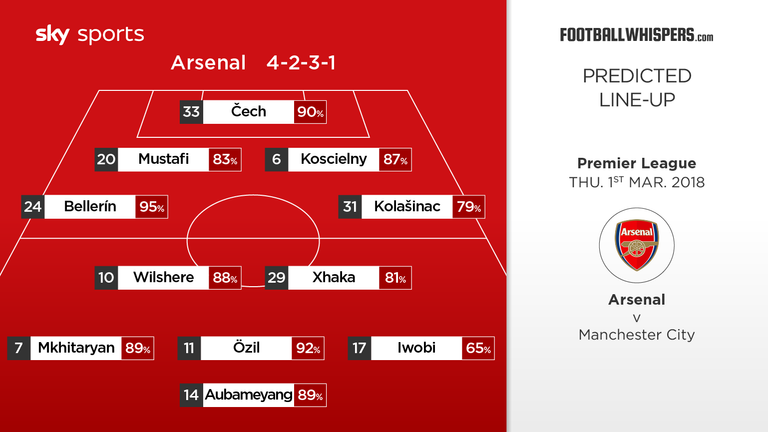 Predicted Arsenal line-up