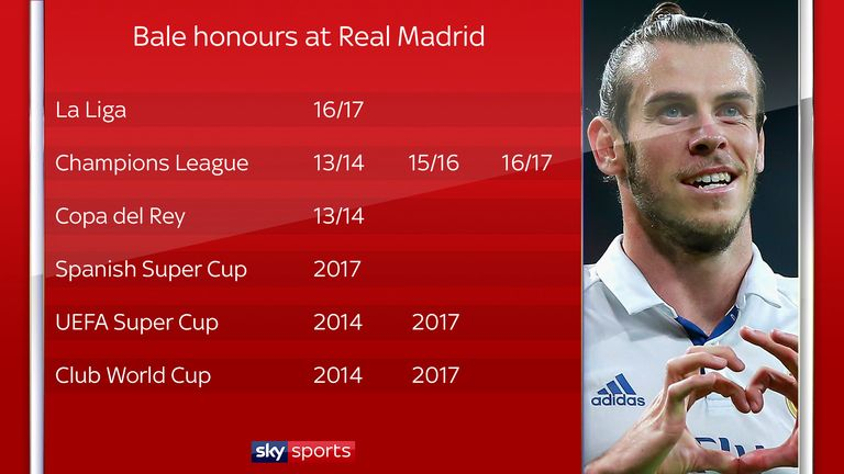 The Wales international has won a whole host of honours at Real Madrid