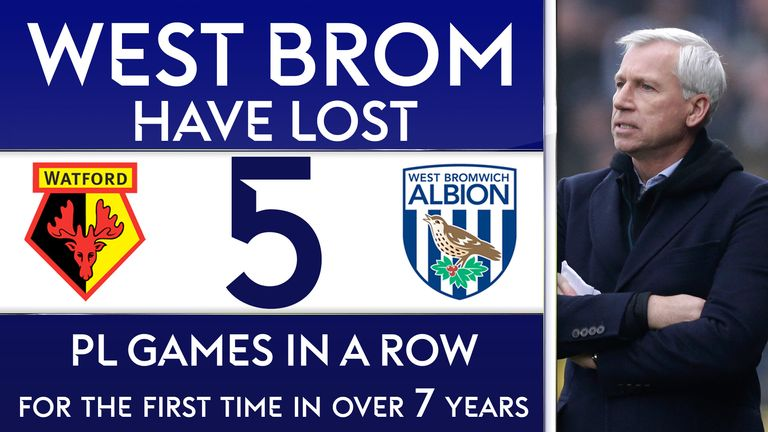 West Brom's defeat at Watford means they have lost five Premier League games in a row for the first time since January 2011