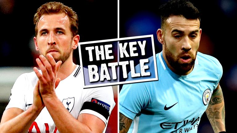 Harry Kane and Nicolas Otamendi go head to head on Saturday
