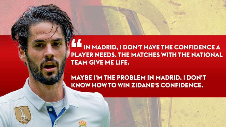 Isco's comments about his Real Madrid coach Zinedine Zidane caused a stir