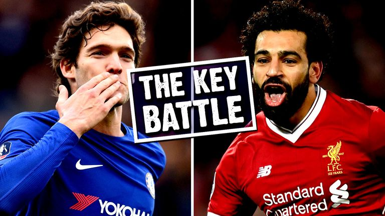 Marcos Alonso and Mohamed Salah go head to head on Sunday