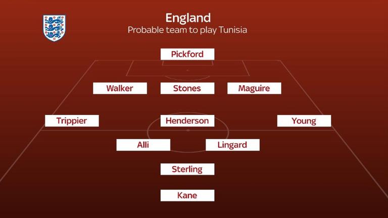 England vs Tunisia probable team