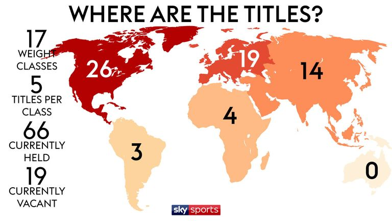 World titles are spread across five continents