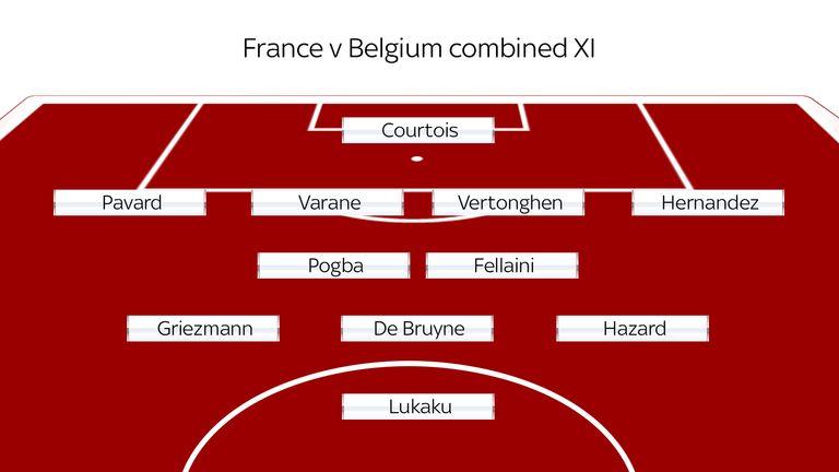 France v Belgium combined XI