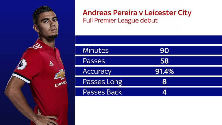 Andreas Pereira made an impressive full Premier League debut for Manchester United against Leicester City