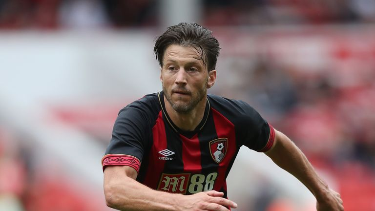 Image result for Harry Arter