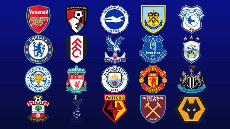 Premier League Clubs Ranked For Age Height And Experience Football News Sky Sports