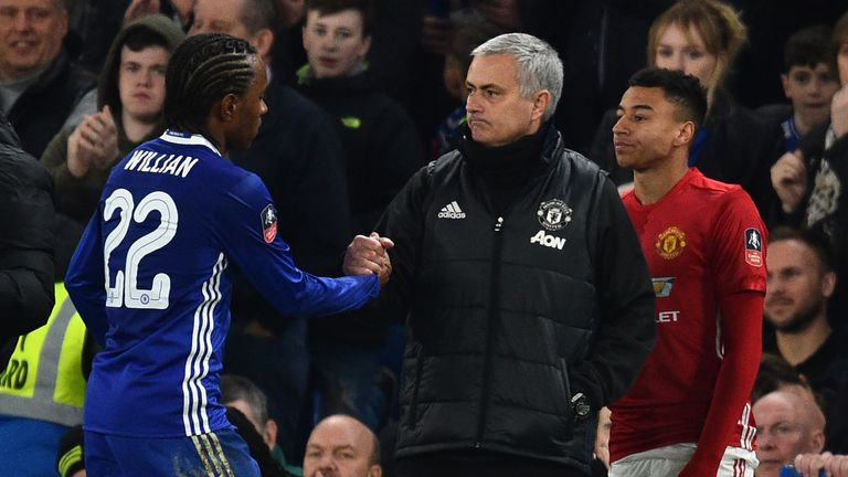 Willian says he is keen to play under Jose Mourinho again one day