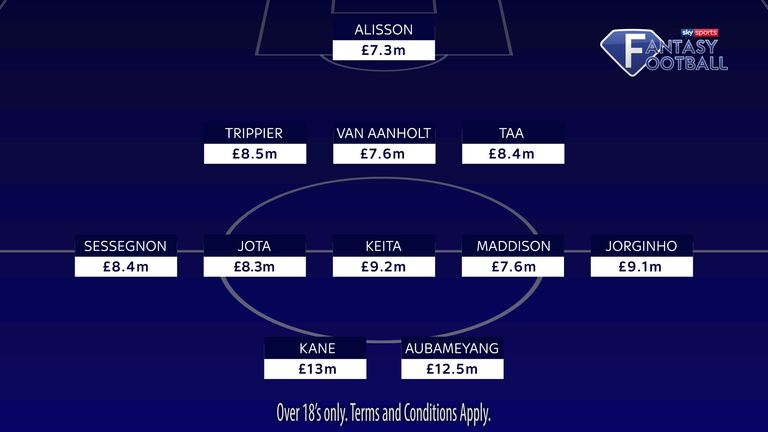 Paul Merson's Sky Sports Fantasy Football XI