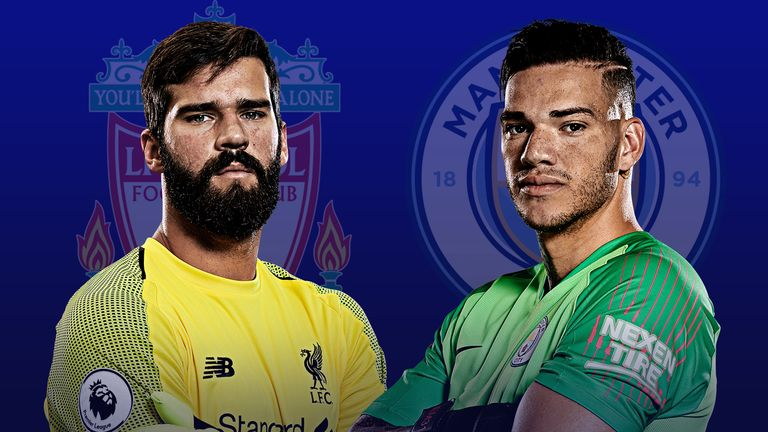 Alisson and Ederson face off when Liverpool take on Manchester City