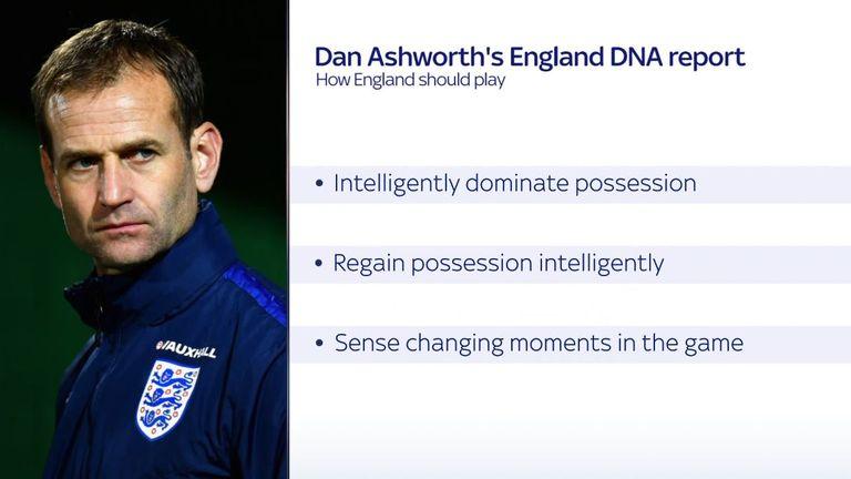 Dan Ashworth's England DNA report