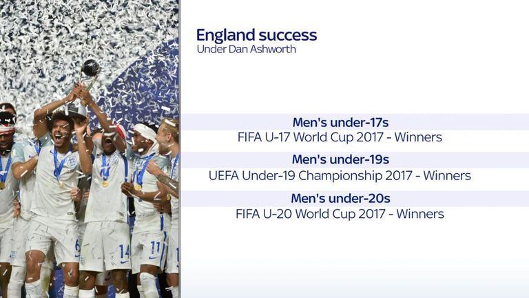 England's success under Dan Ashworth