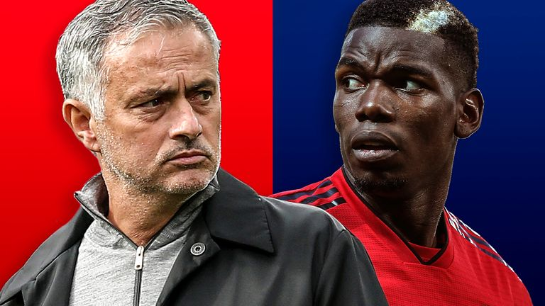 Image result for paul pogba and mourinho