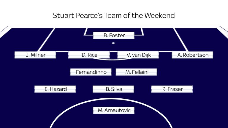 Pearce's Premier League team of the weekend