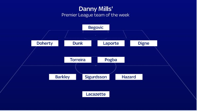 Danny Mills' team of the week