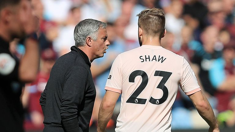 Luke Shaw has revealed Jose Mourinho had words with his squad at half-time