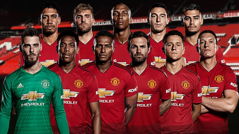 The eleven Manchester United players who are out of contract next summer